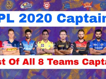 IPL 2020 Highest Paid Captain