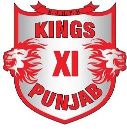 KXIP IPL 2020 Team