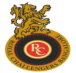 RCB IPL 2020 Team