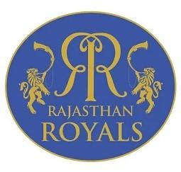 RR IPL 2020 Team