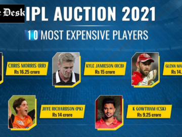 IPL Most Expensive Player 2021